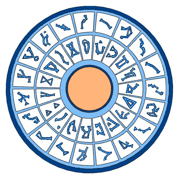 symbole Dhd_gf